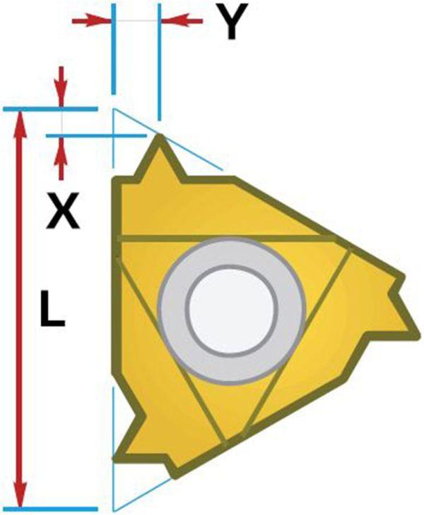 4 NL N60 CPM9030 5220015 MEGA-TEC пластина резьбовая твердосплавная неполный профиль 60°